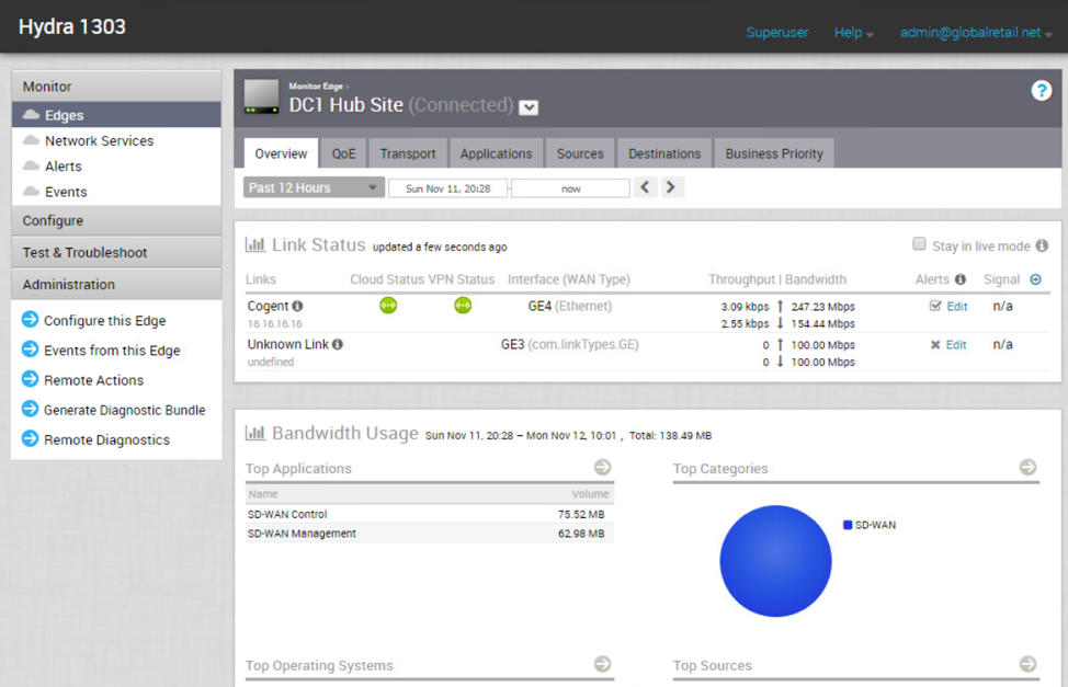 Overview of SD-WAN with NSX and VeloCloud   Hydra1303